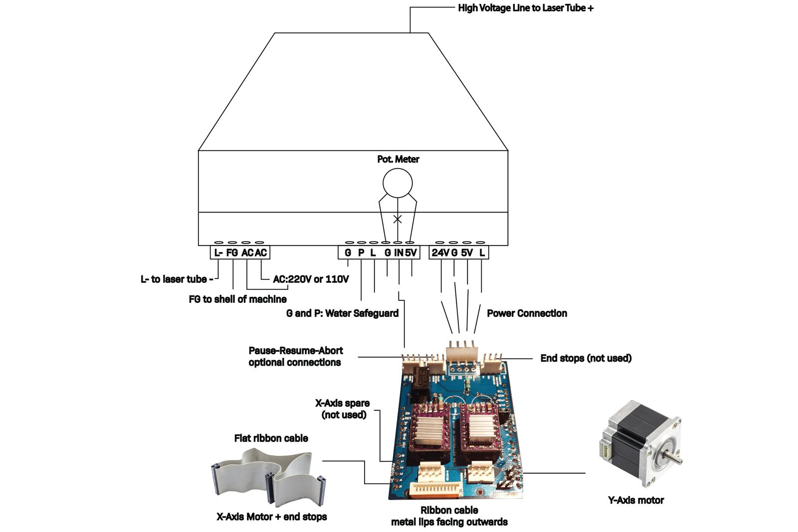 precision laser controller upgrade