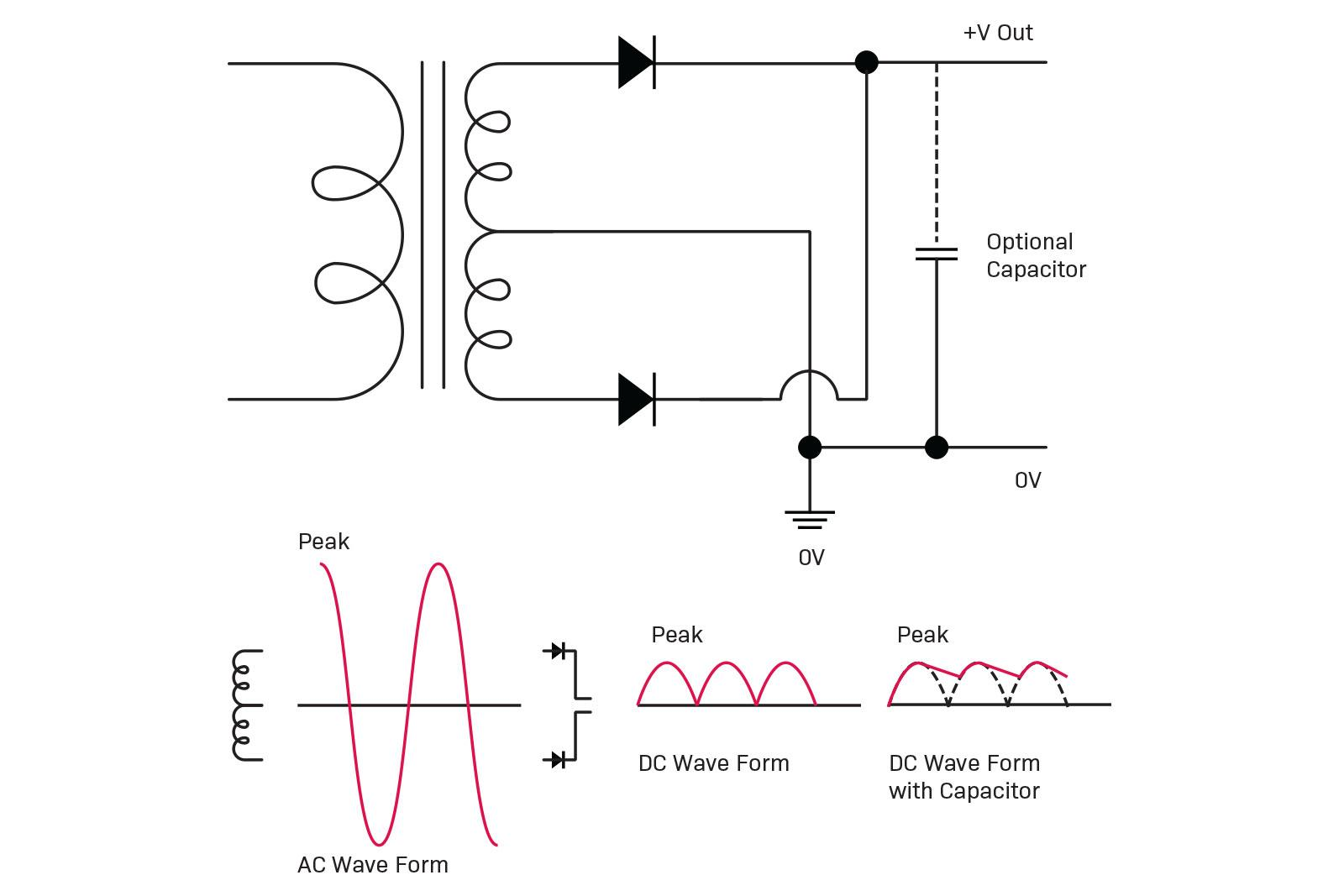 Doing Things With Diodes Diyode Magazine Note All Used In Circuit Are In4007 Diode The Transistor Is Figure 3