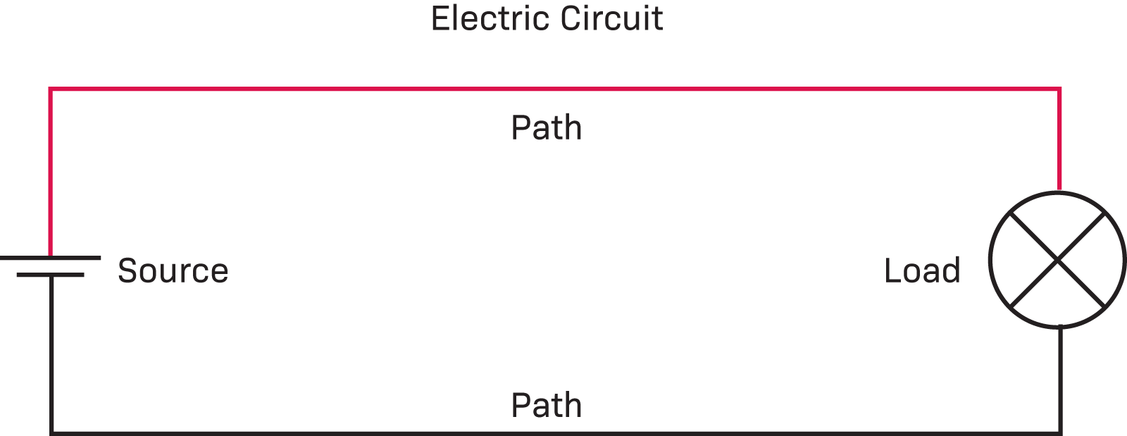 Five Circuits Diyode Magazine Electric Circuit Pictures Parts Of A