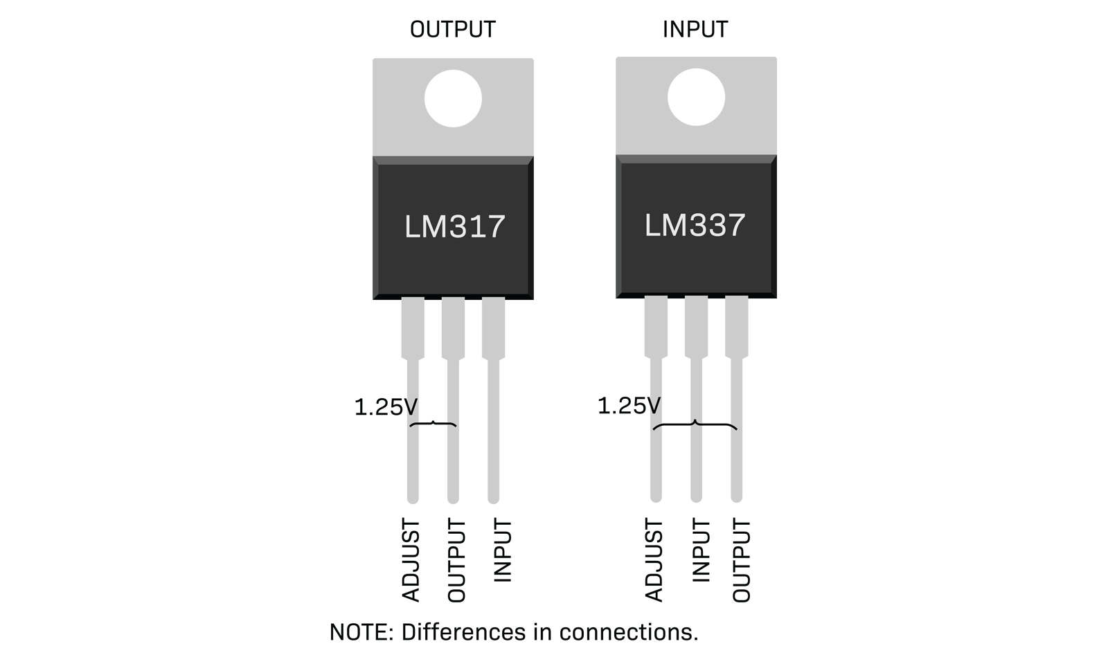 Part 3 The Linear Power Supply Diyode Magazine Single Polarity By Ic Lm741 Pin Out Of Lm317 And Lm337