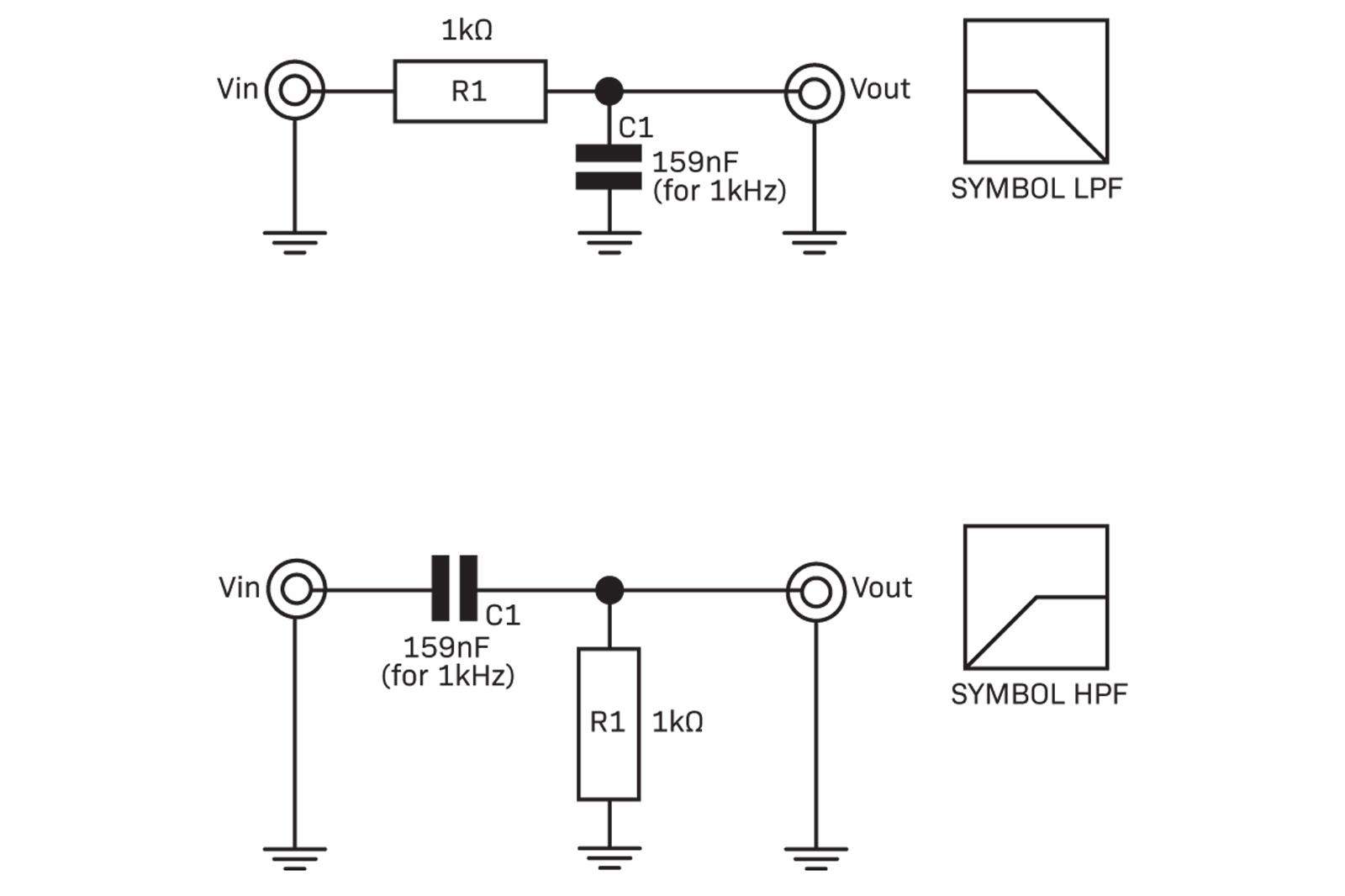 Filters Diyode Magazine Active Operational Amplifier Notch Filter Circuit The Is Quite Fig 1