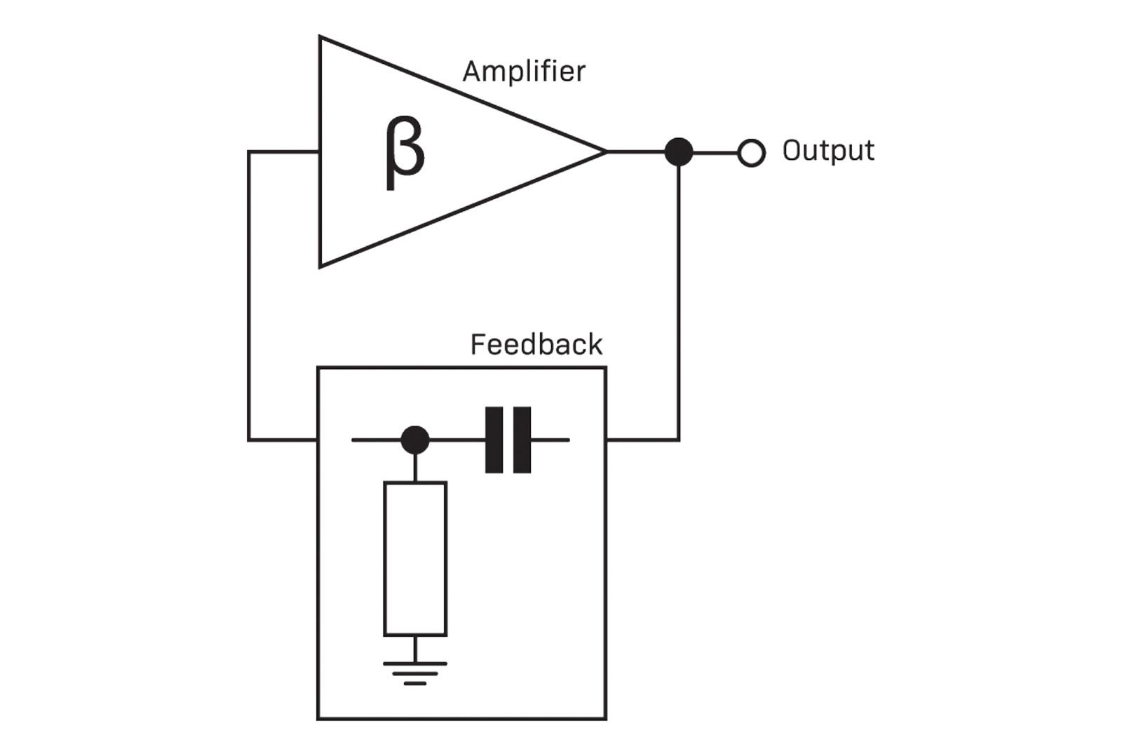 wien bridge oscillator has simplified frequency control