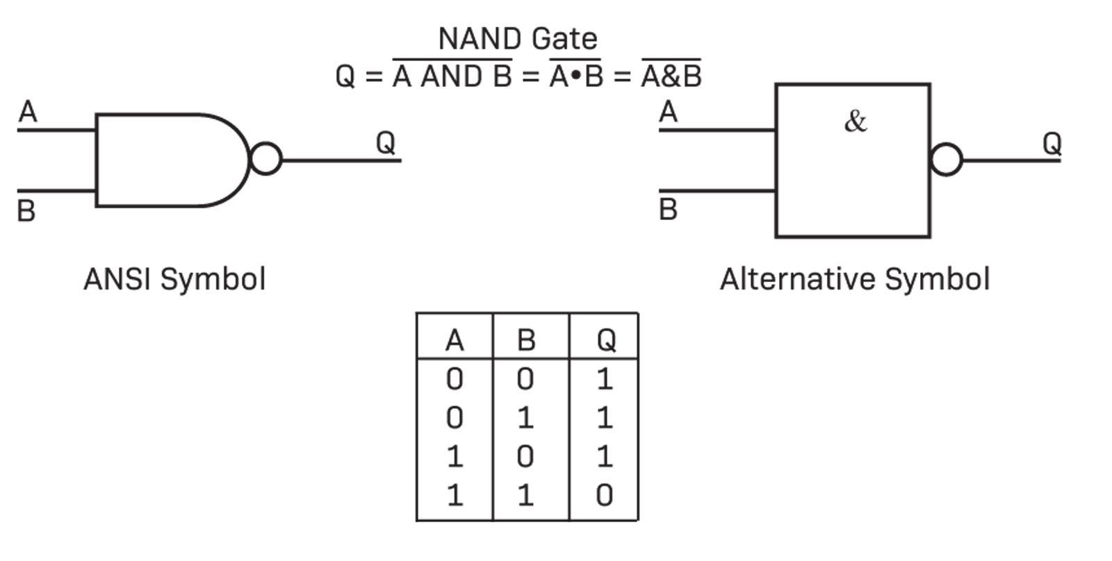 Logic Gate Circuit Circuit Logic Gate Diagram