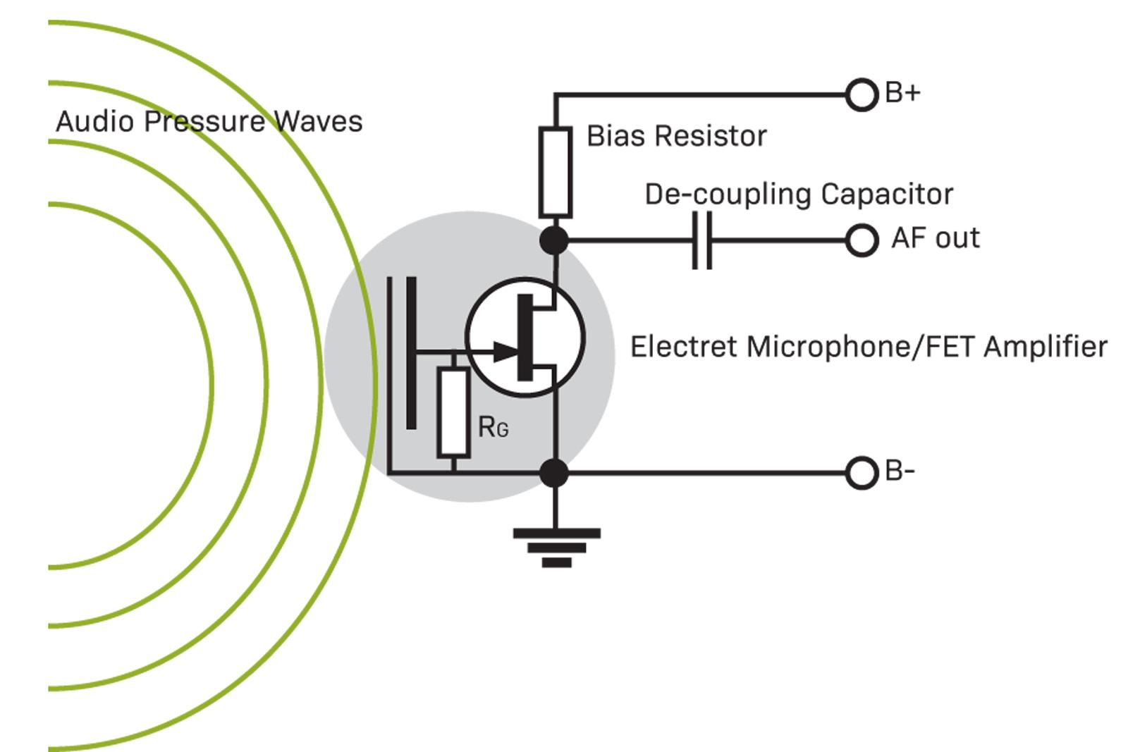 Electret Mic Schematic