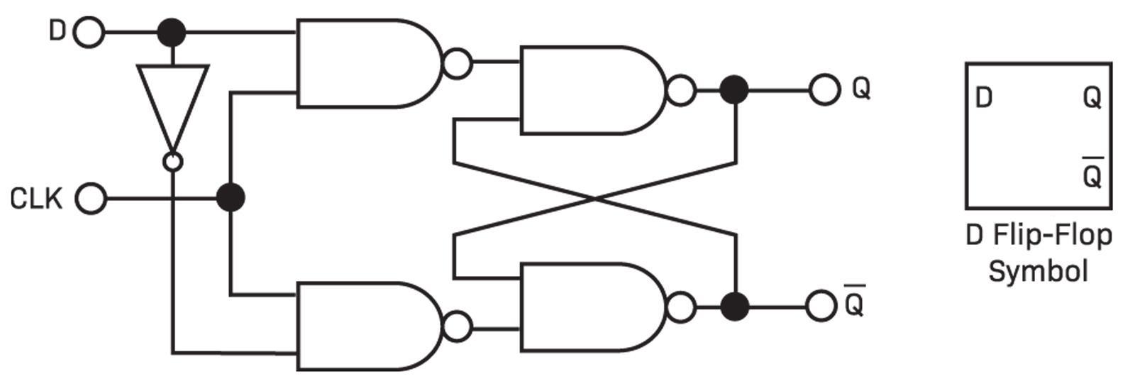 Type Flipflop Timing Diagram