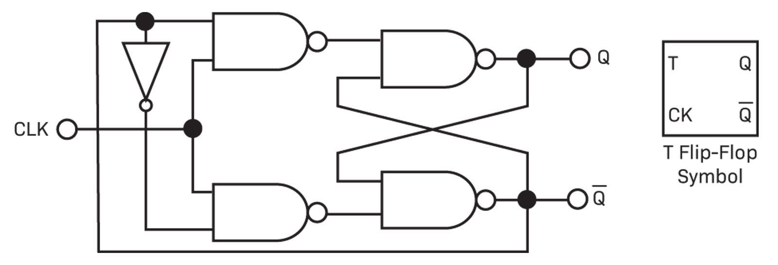 Working Of Jk Flip Flop Using Cd4027 Circuit Eeweb Community